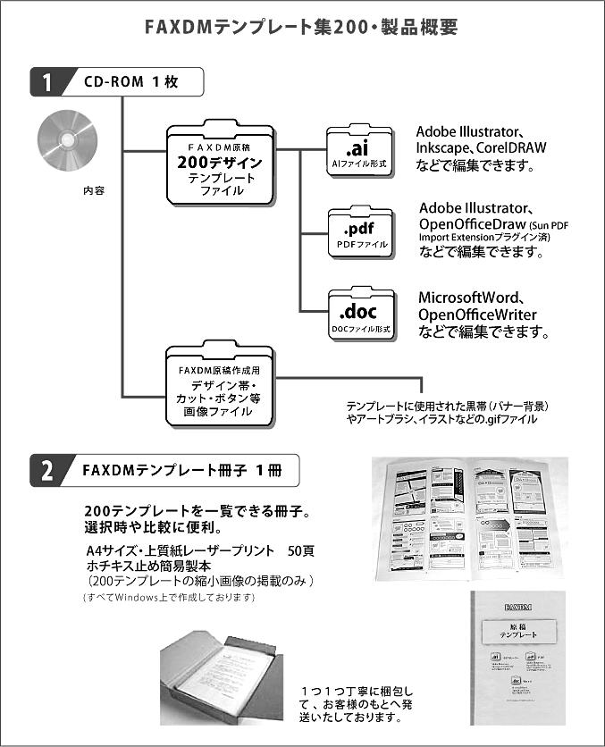 template200-gaiyou.png